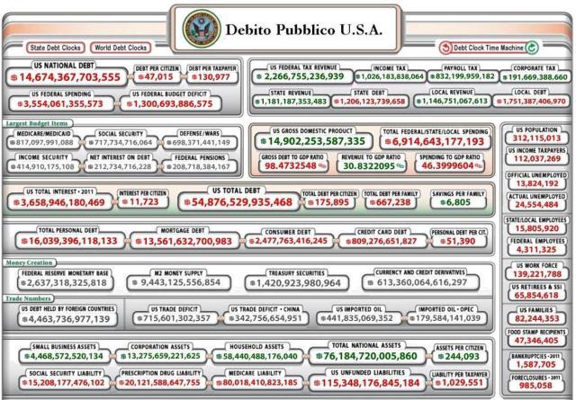debito pubblico usa 1 9 2011