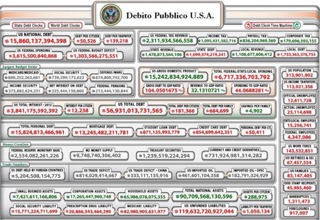 DEBITO PUBBLICO USA 8 7 2012