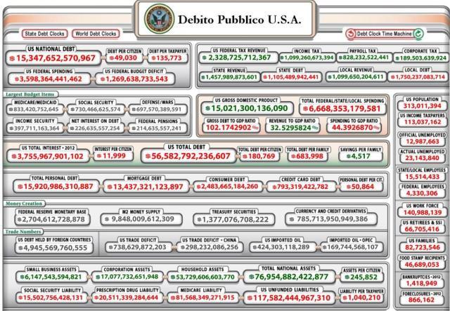 DEBITO PUBBLICO USA12 2 2012