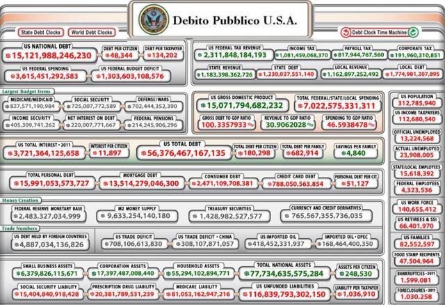 debito usa dic 2011