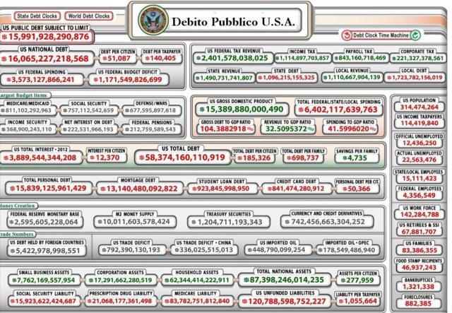 debt dic usa 9 2012