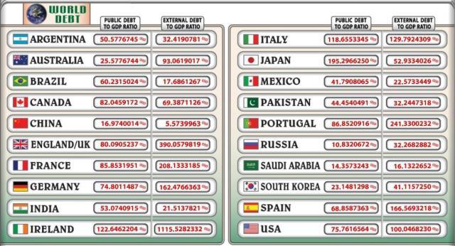 orologio debito pubblico world