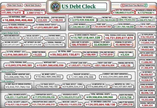 us debt 28 6 2013