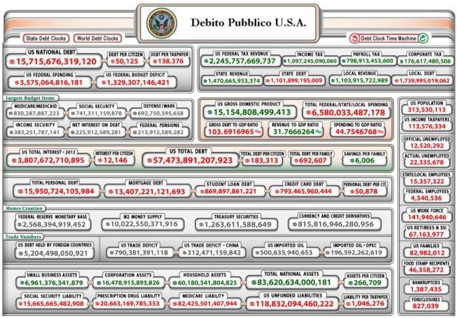 usa-debt-12-5-2012
