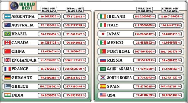 world debt clock 6 1 2013