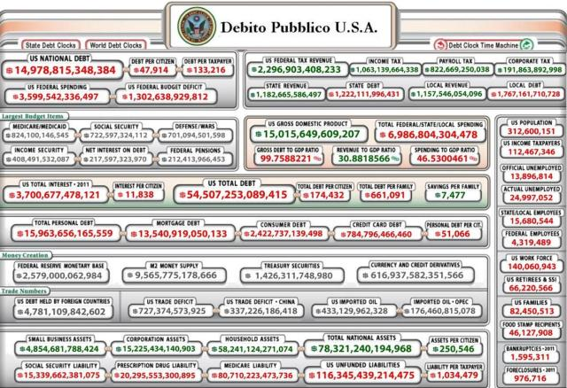 usa debt clock11 nov 2011