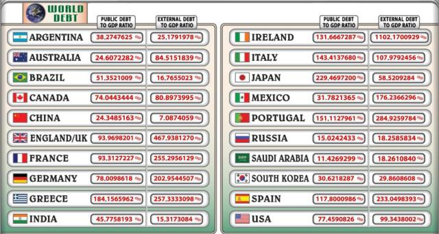 world debt pubb 22 8 2013