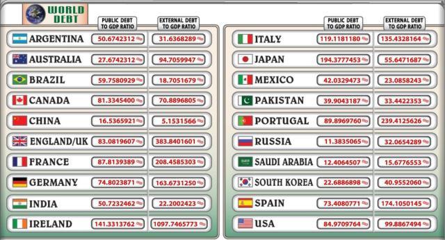 world debt clock11 nov 2011
