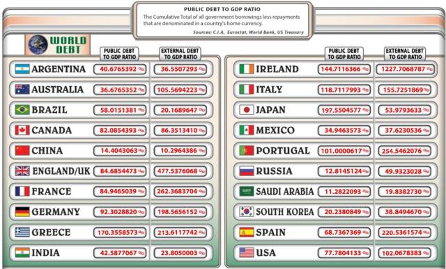 world debt clock12feb2012